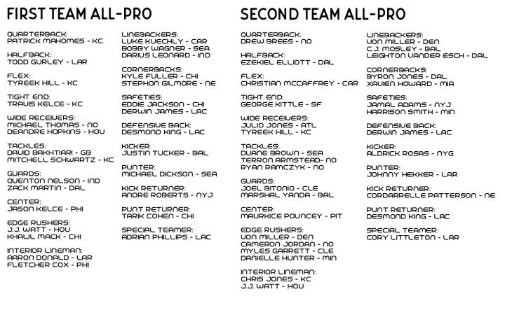 all-pro post 2