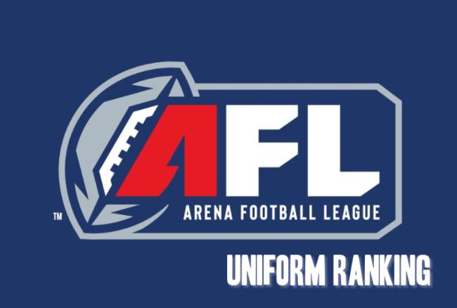 afl uniform ranking cover